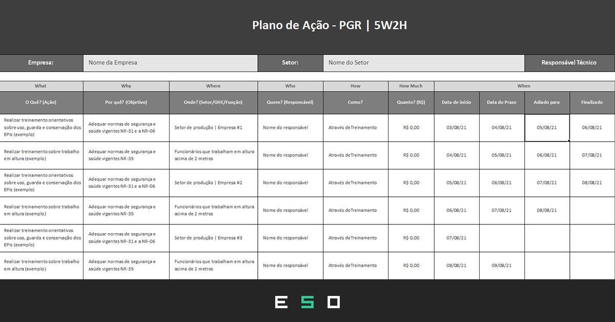 Baixar Gratuitamente - Planilha de Plano de Ação para PGR